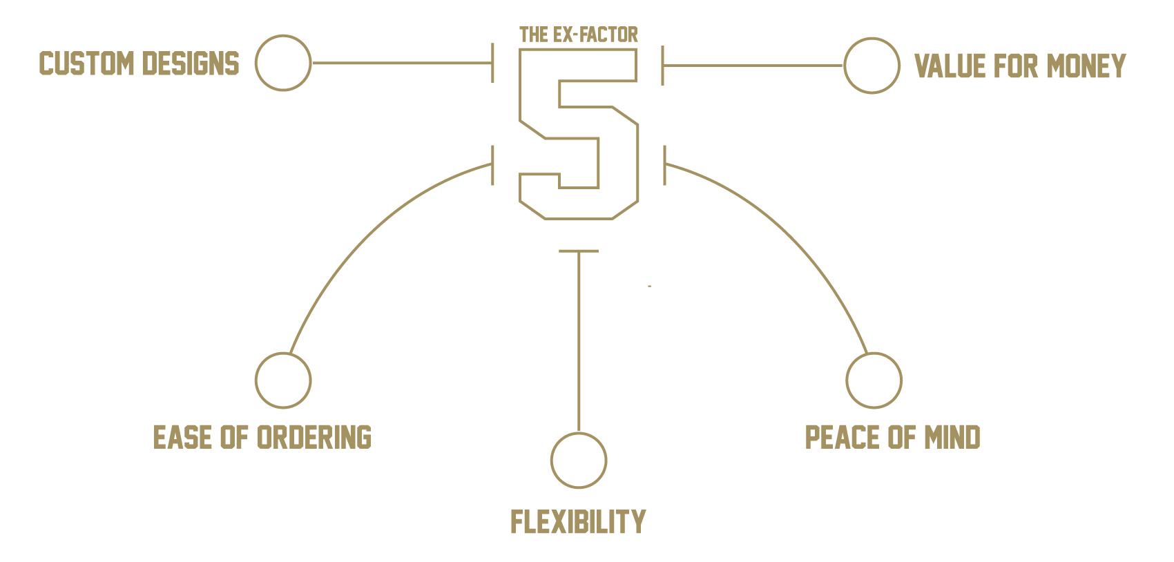 The-Ex-Factor-5